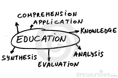 Postgrad or not? - the value of education to answer real problems.